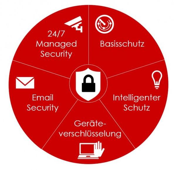 Security XL